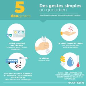 Visuel 5 - Eco-gestes